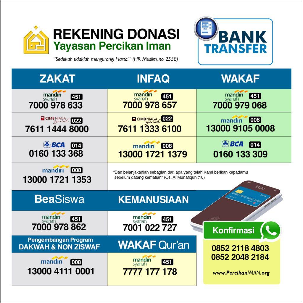 rekening donasi yayasan percikan iman